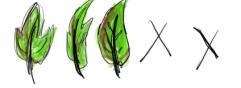 Leaf rating (2)